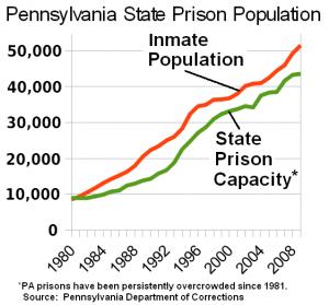 paprison2